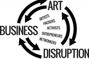Networked Disruption2